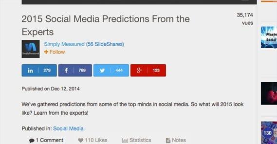 Michael Stelzner Prediction