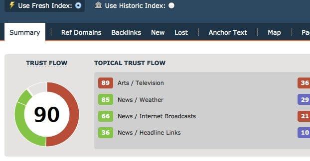Trust Flow
