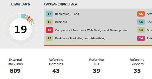 Trust Flow Stats