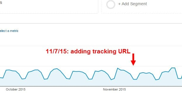 Tracking URL Installation
