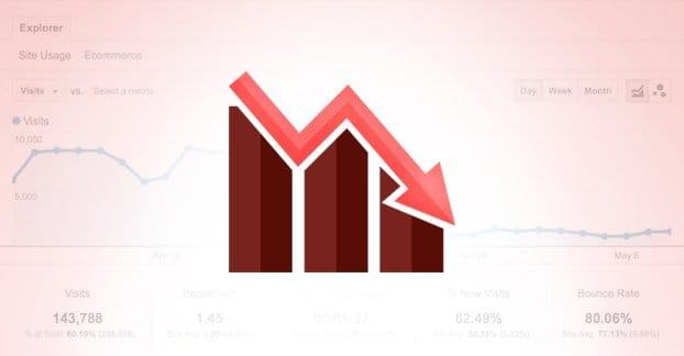 Google Ranking Drop