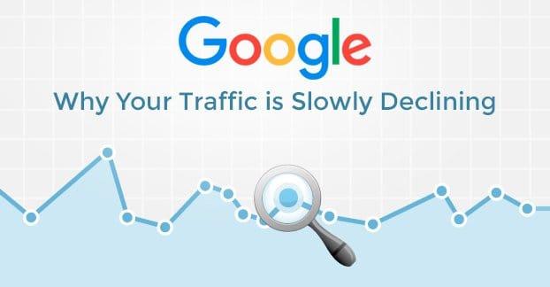Traffic Slowly Declining