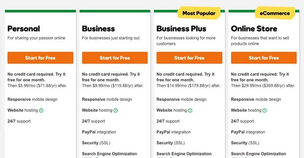 Website Builder Pricing Options