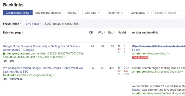 Example Backlink Profile Post