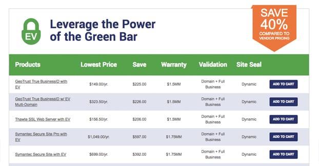 SSL Pricing Example