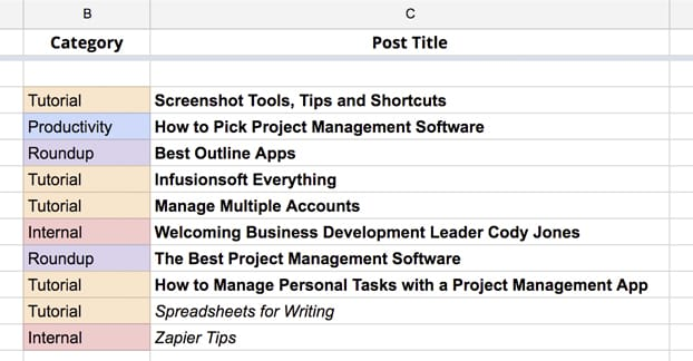 Organizing Blog Articles