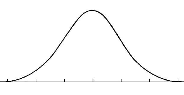 Bell Curve Illustration