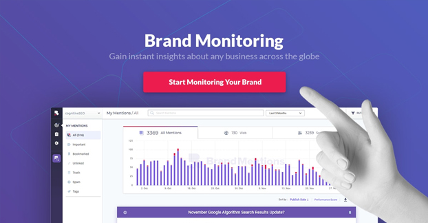 Brand Monitoring Example