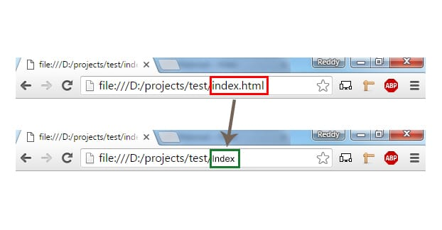 Index.html in URL