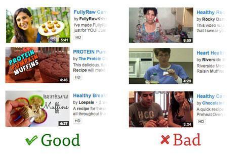 Video Marketing result