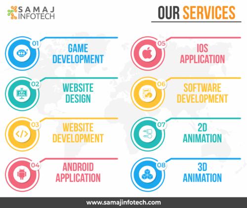 Samaj Infotech services