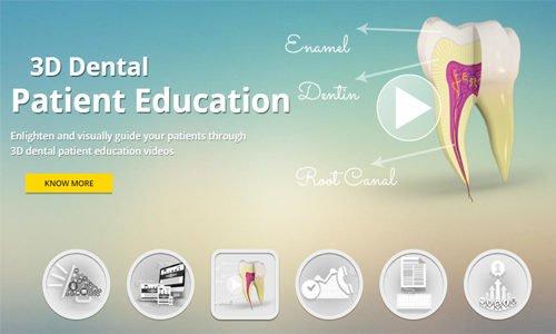 3D Dental Patient Education Videos