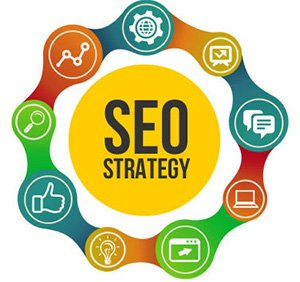 Siva Solutions Inc. SEO Strategy