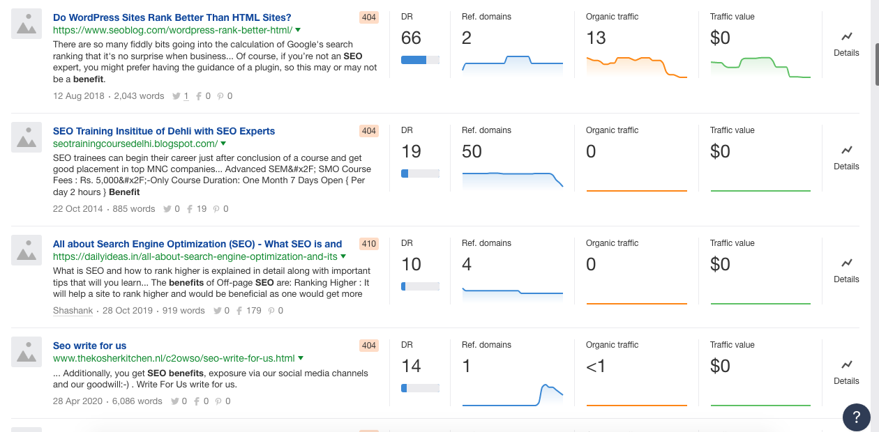 Ahrefs pages results