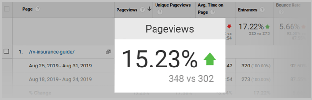 GA pageviews