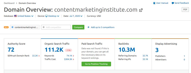 content marketnig institute overview