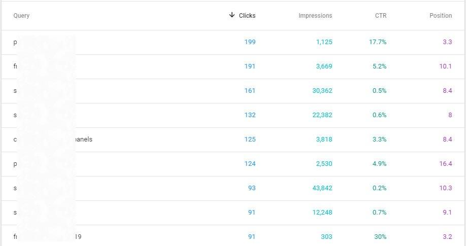 google analytics vital data columns