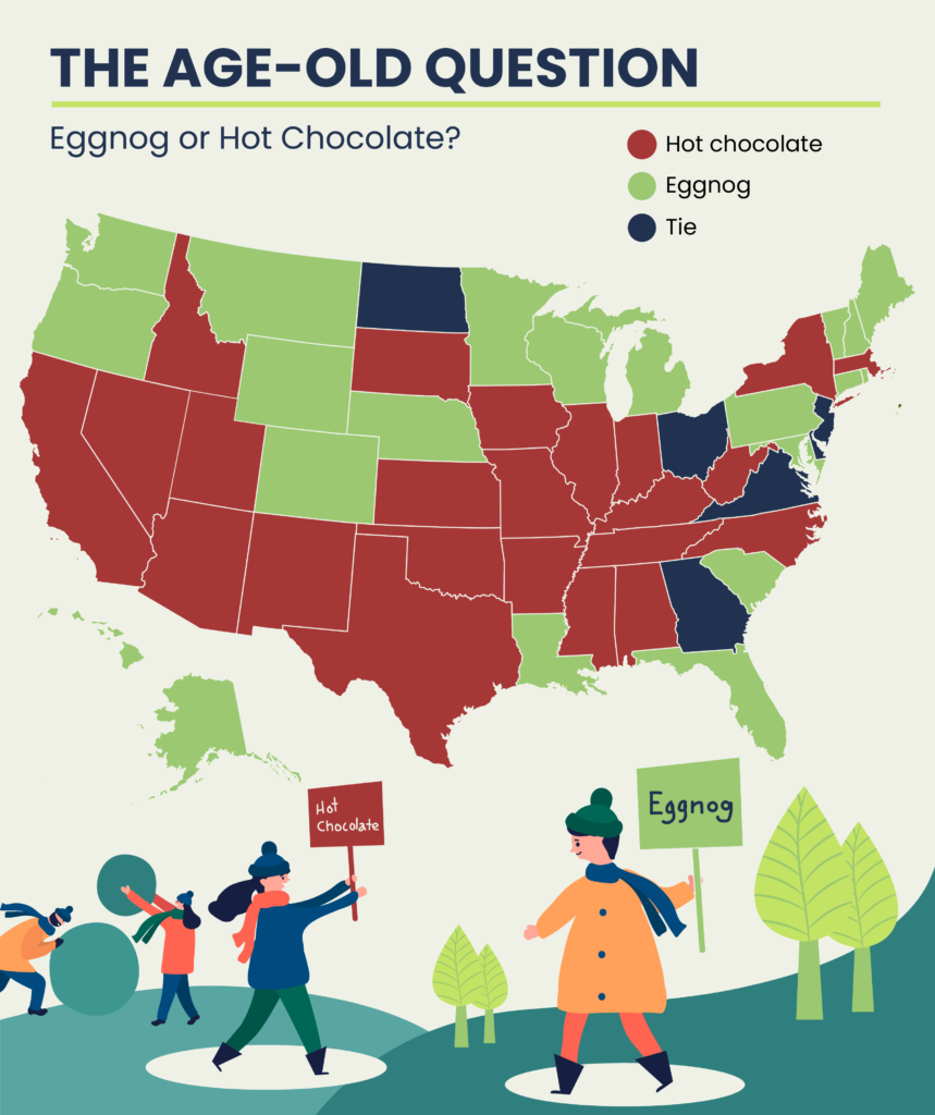 The Age-Old Question: Eggnog or Hot Chocolate?
